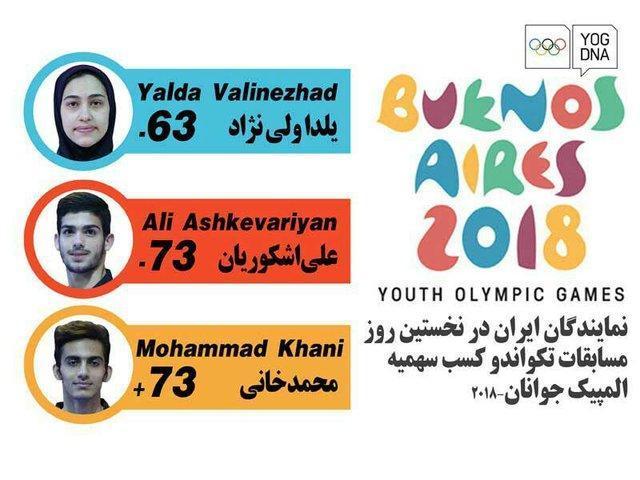 صعود دو تکواندوکار نوجوان ایران به مرحله دوم