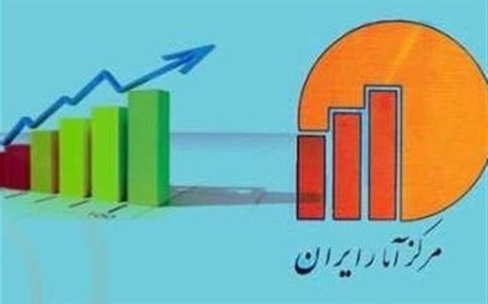 اوضاع رشد مالی در نیمه اول 99